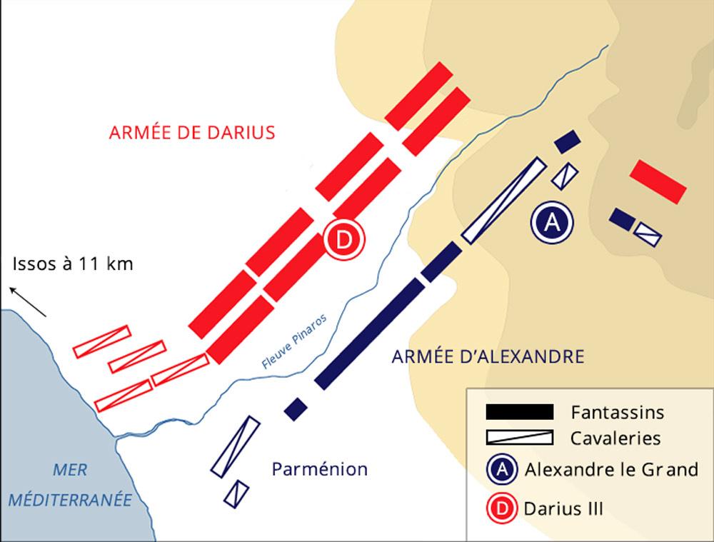 Position des armées dans la bataille d'issos