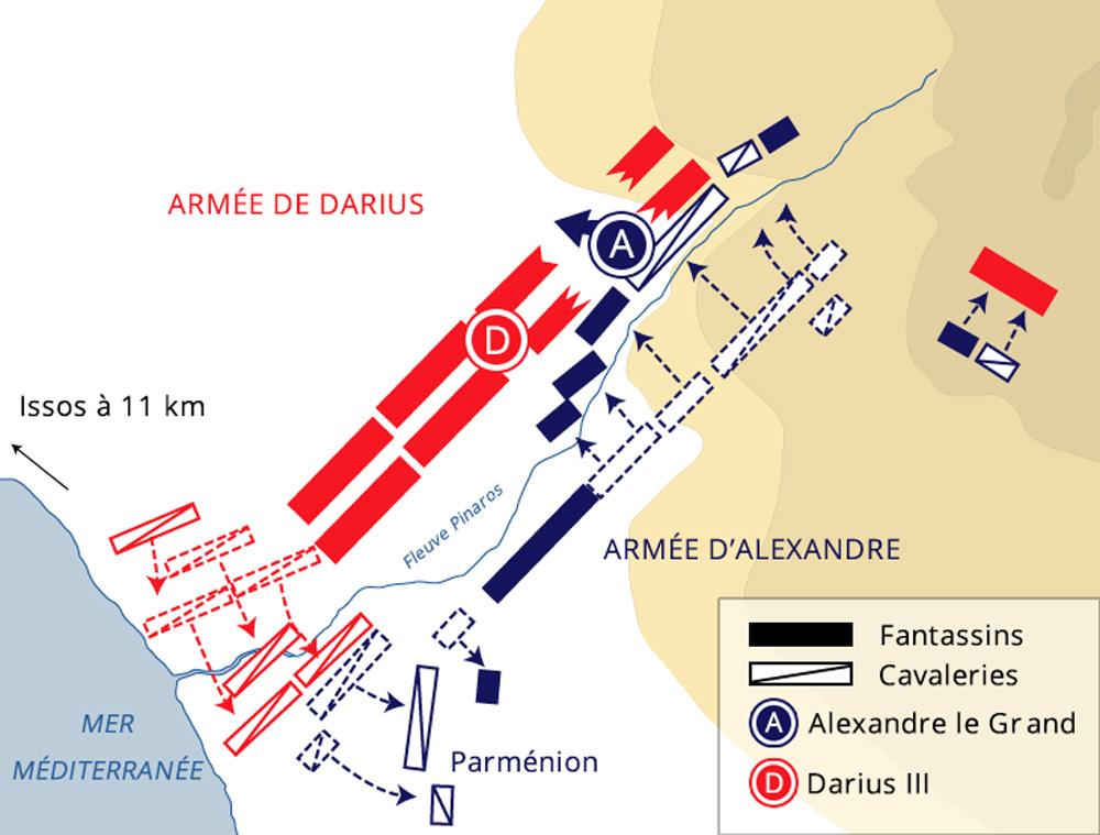 Mouvement des armées dans la bataille d'issos