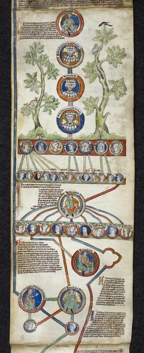 Détail de la généalogie des rois d'Angleterre avec les ducs de Normandie